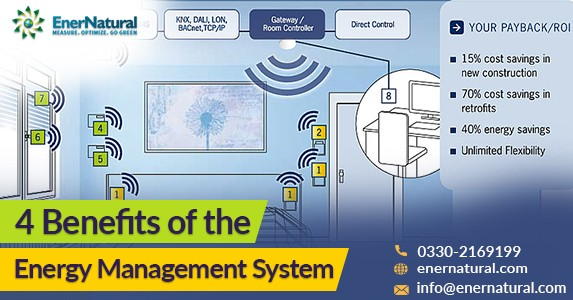 4 Benefits of the Energy Management System